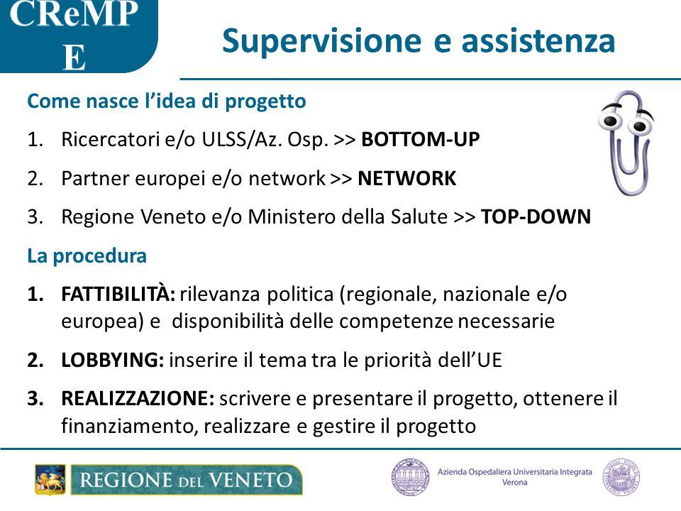 Supervisione e assistenza Come nasce l'idea di progetto 1.Ricercatori e/o ULSS/Az.