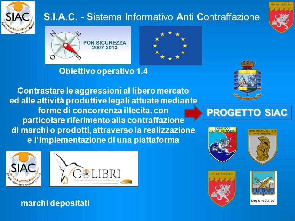 Obiettivo operativo 1.4 Contrastare le aggressioni al libero mercato ed alle attività produttive legali attuate mediante forme di concorrenza illecita, con particolare riferimento alla contraffazione di marchi o prodotti, attraverso la realizzazione e l'implementazione di una piattaforma PROGETTO SIAC S.I.A.C.