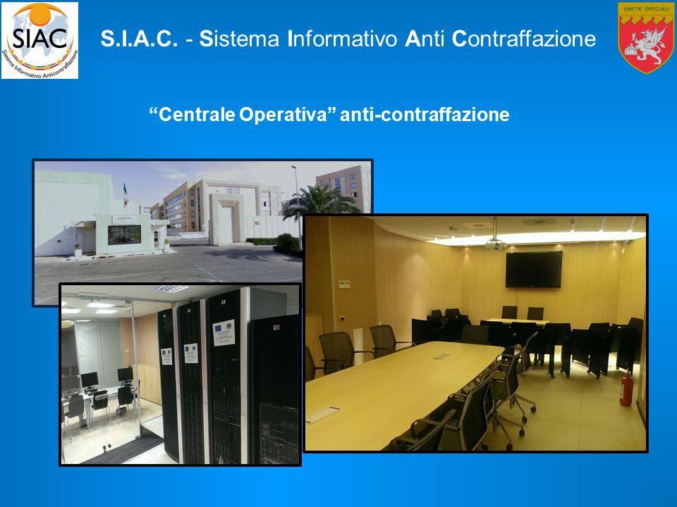 """""""Centrale Operativa"""" anti-contraffazione S.I.A.C. - Sistema Informativo Anti Contraffazione"""