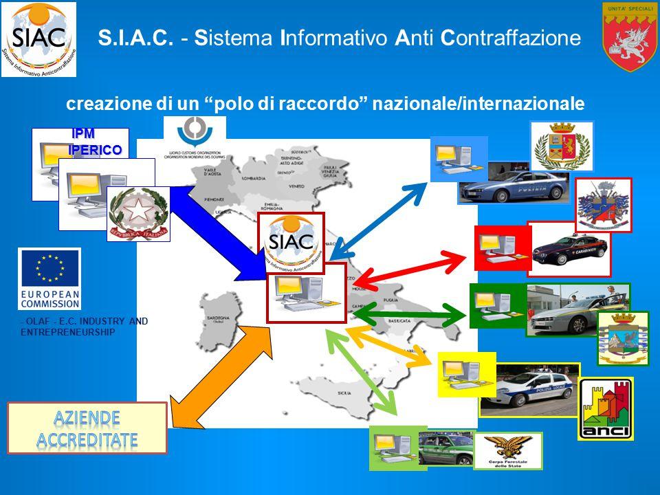 creazione di un polo di raccordo nazionale/internazionale IPM IPERICO - OLAF - E.C.