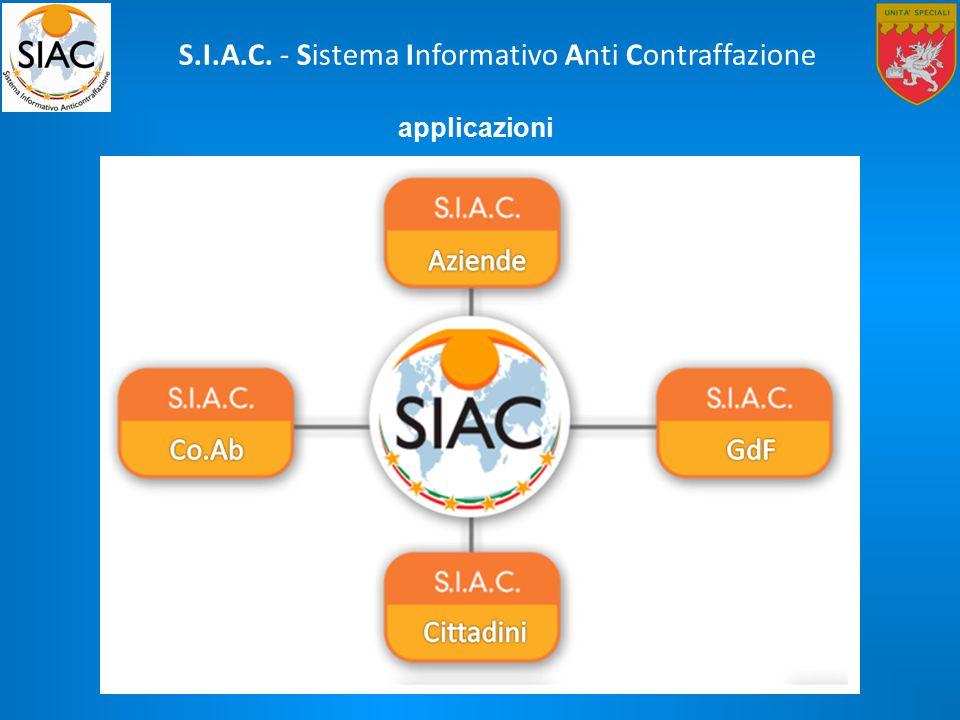 applicazioni S.I.A.C. - Sistema Informativo Anti Contraffazione