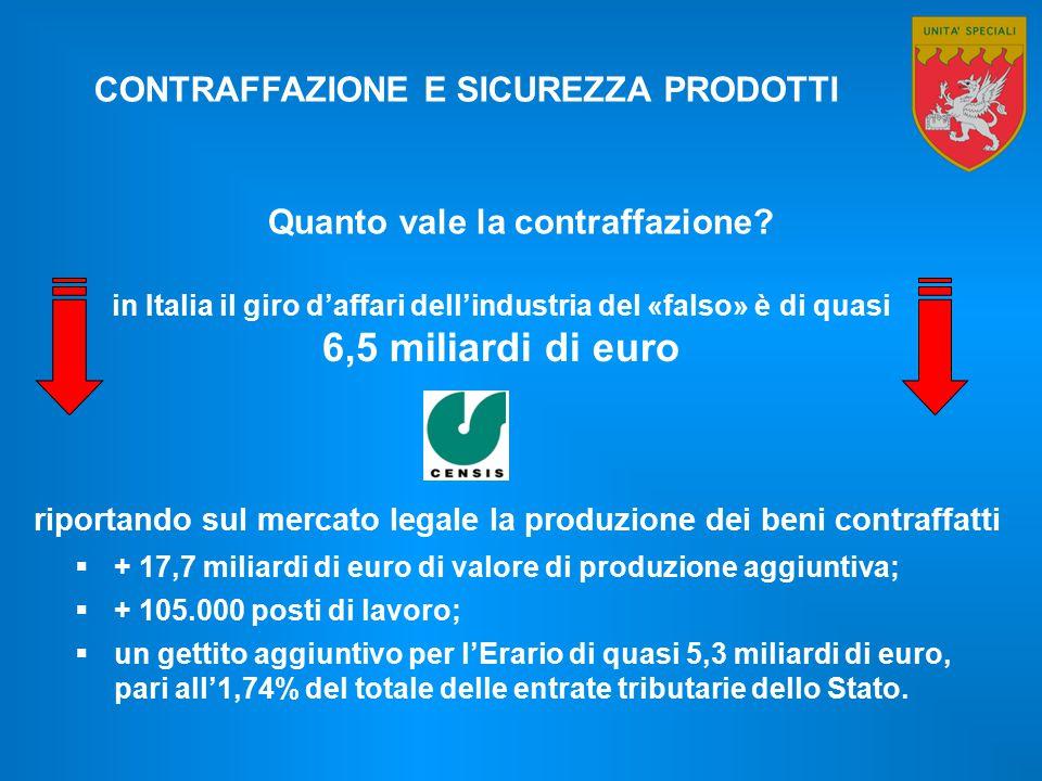  + 17,7 miliardi di euro di valore di produzione aggiuntiva;  + 105.000 posti di lavoro;  un gettito aggiuntivo per l'Erario di quasi 5,3 miliardi di euro, pari all'1,74% del totale delle entrate tributarie dello Stato.