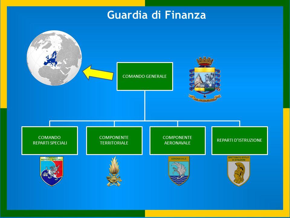 COMANDO GENERALE COMANDO REPARTI SPECIALI COMPONENTE TERRITORIALE COMPONENTE AERONAVALE REPARTI D'ISTRUZIONE Guardia di Finanza