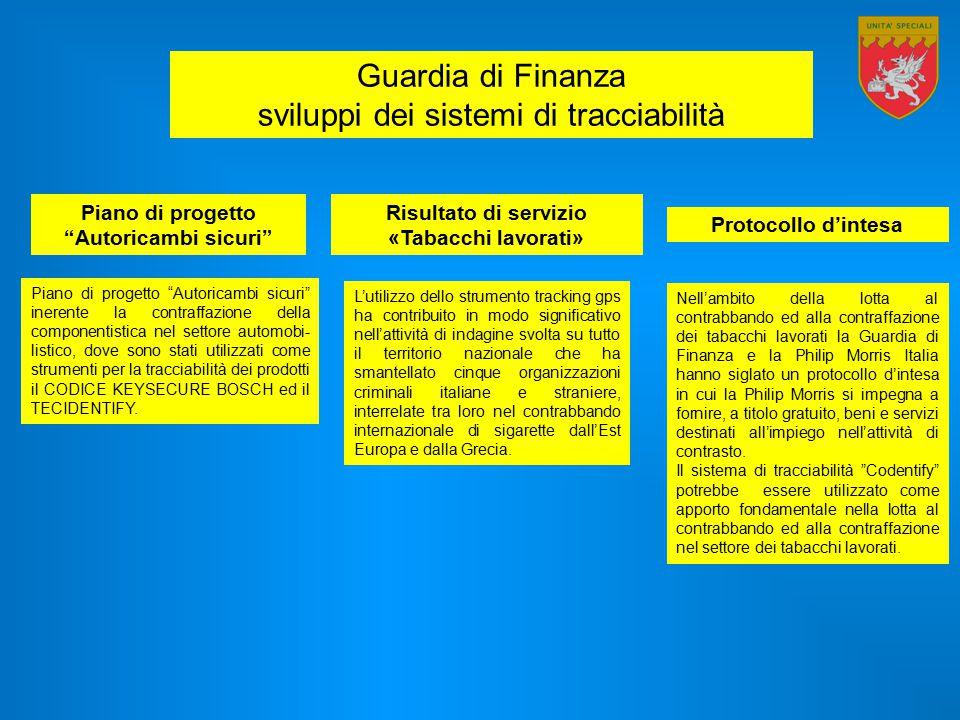 SIAC TITOLARE DEL MARCHIO S.I.A.C. - Sistema Informativo Anti Contraffazione