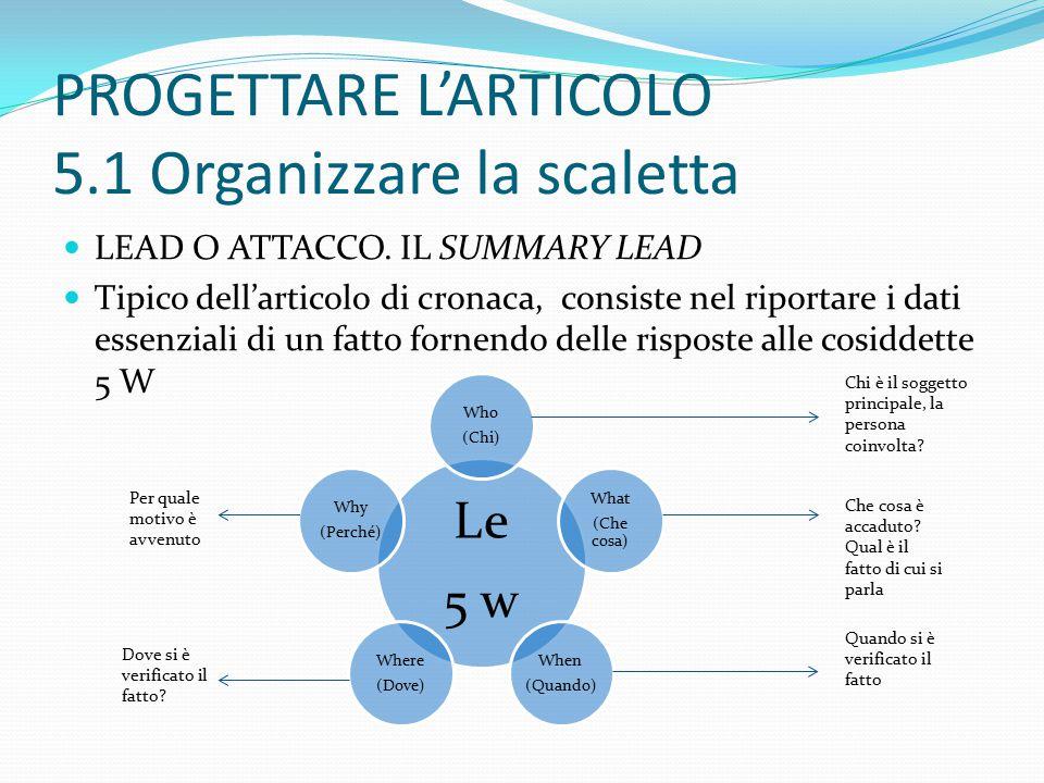 PROGETTARE L'ARTICOLO 5.1 Organizzare la scaletta LEAD O ATTACCO.