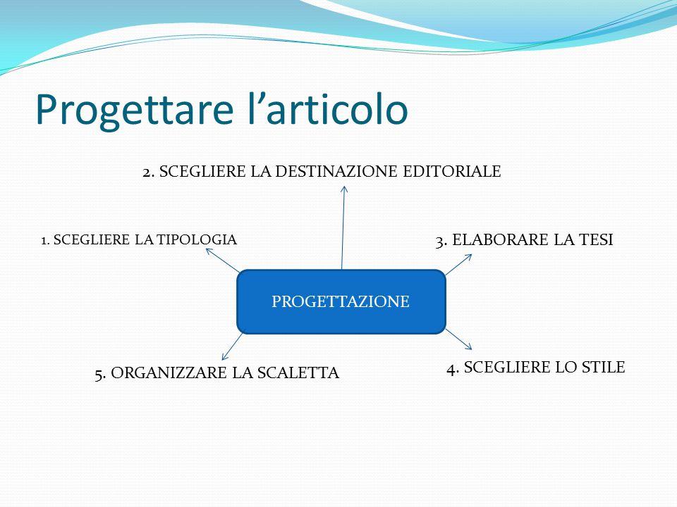 Progettare l'articolo PROGETTAZIONE 1.SCEGLIERE LA TIPOLOGIA 2.