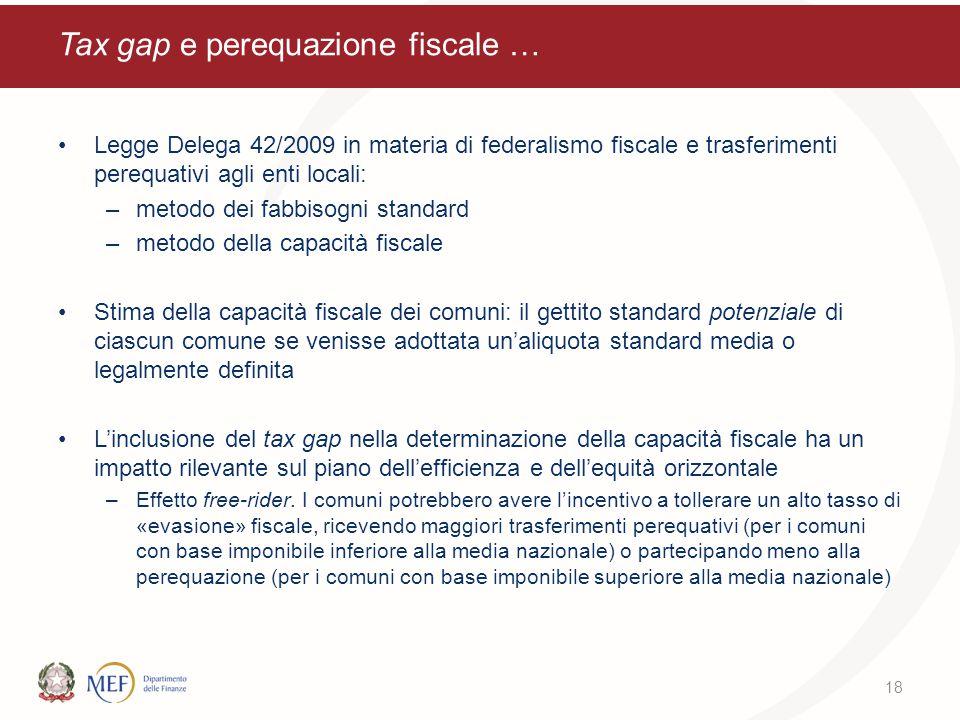 Tax gap e perequazione fiscale … Legge Delega 42/2009 in materia di federalismo fiscale e trasferimenti perequativi agli enti locali: –metodo dei fabb