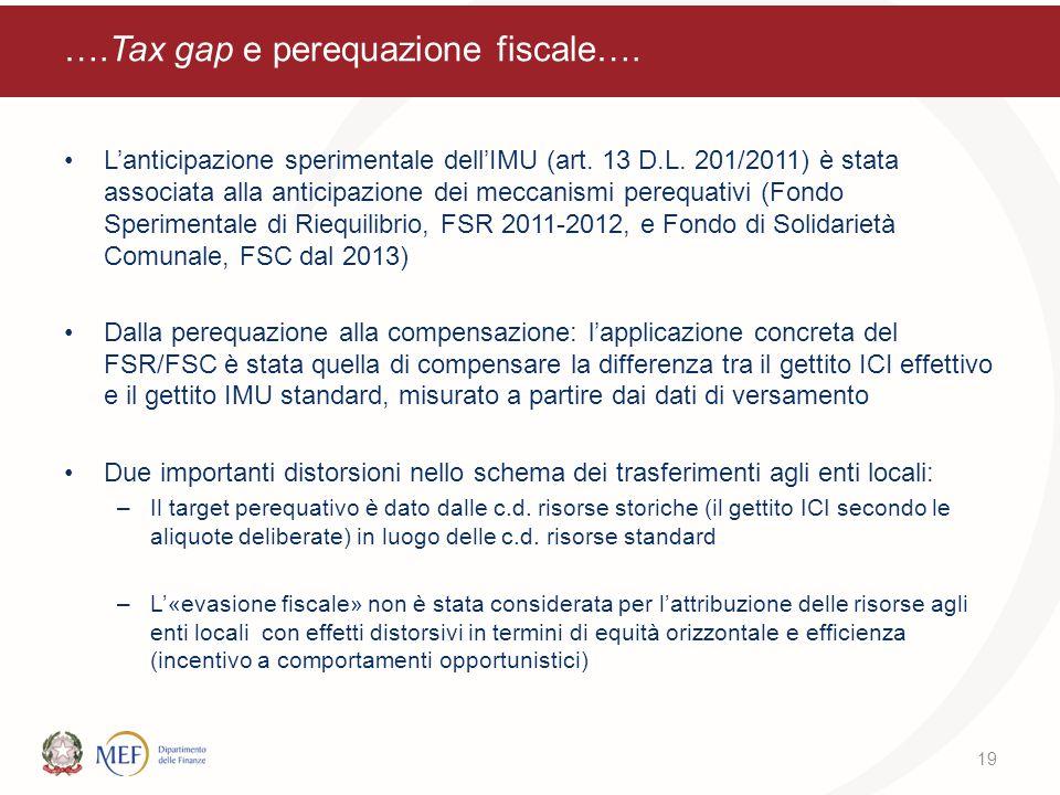 ….Tax gap e perequazione fiscale…. L'anticipazione sperimentale dell'IMU (art. 13 D.L. 201/2011) è stata associata alla anticipazione dei meccanismi p