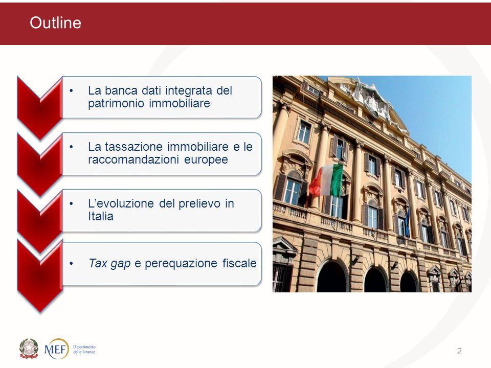 2 Outline La banca dati integrata del patrimonio immobiliare La tassazione immobiliare e le raccomandazioni europee L'evoluzione del prelievo in Itali