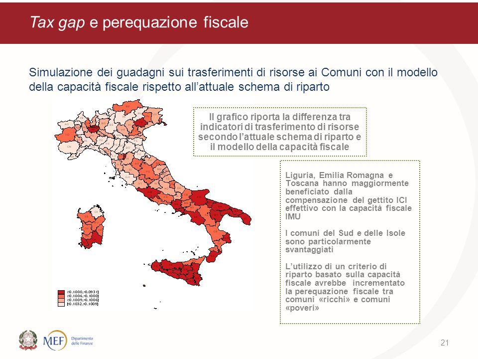 Tax gap e perequazione fiscale Simulazione dei guadagni sui trasferimenti di risorse ai Comuni con il modello della capacità fiscale rispetto all'attu