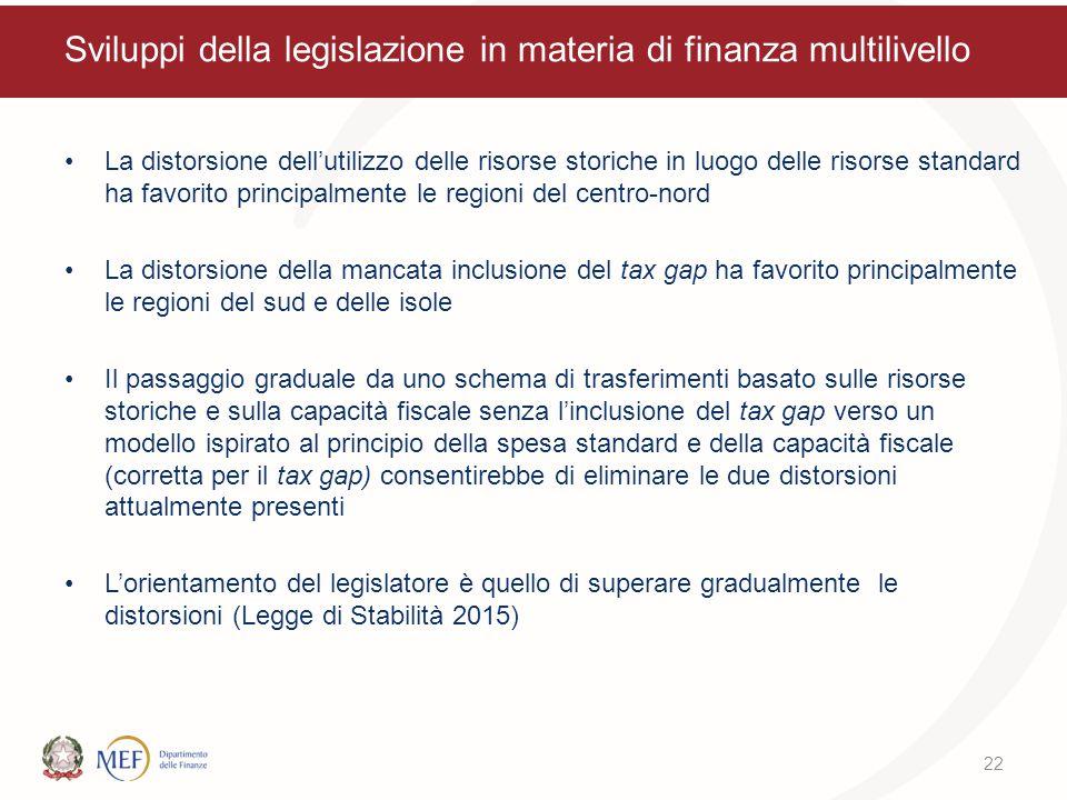 Sviluppi della legislazione in materia di finanza multilivello La distorsione dell'utilizzo delle risorse storiche in luogo delle risorse standard ha