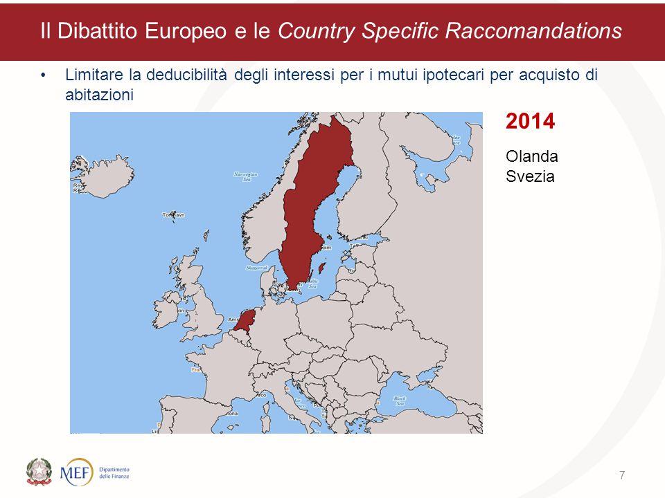 Il Dibattito Europeo e le Country Specific Raccomandations Limitare la deducibilità degli interessi per i mutui ipotecari per acquisto di abitazioni O