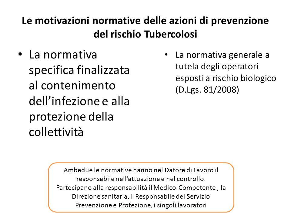 Le motivazioni normative delle azioni di prevenzione del rischio Tubercolosi La normativa specifica finalizzata al contenimento dell'infezione e alla