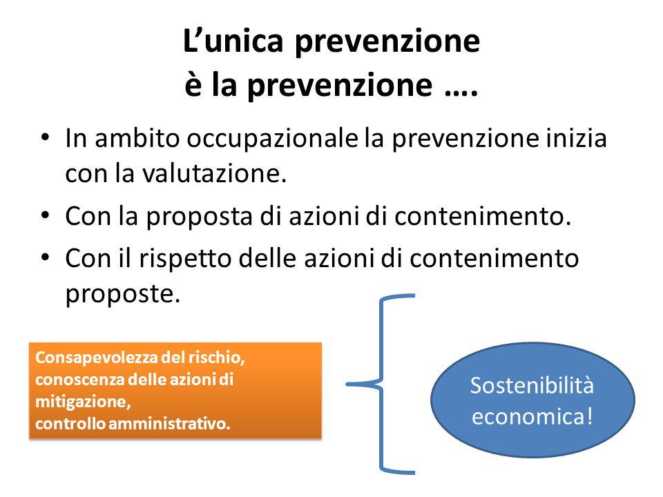 L'unica prevenzione è la prevenzione …. In ambito occupazionale la prevenzione inizia con la valutazione. Con la proposta di azioni di contenimento. C