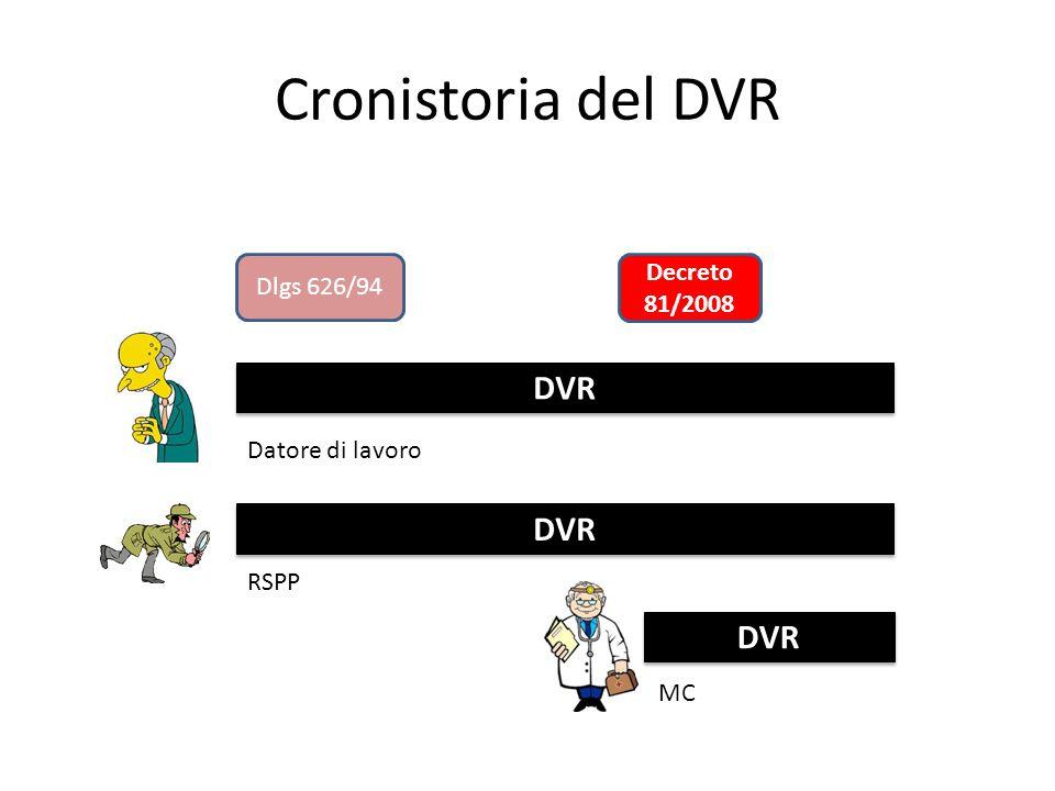 Cronistoria del DVR Dlgs 626/94 Decreto 81/2008 DVR Datore di lavoro RSPP MC