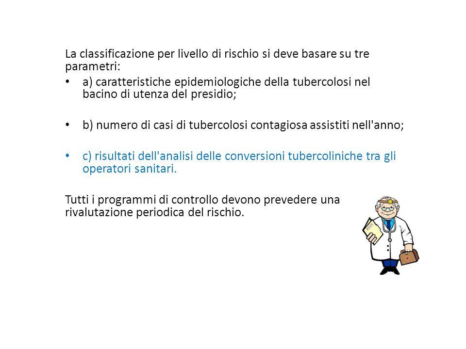 La classificazione per livello di rischio si deve basare su tre parametri: a) caratteristiche epidemiologiche della tubercolosi nel bacino di utenza d