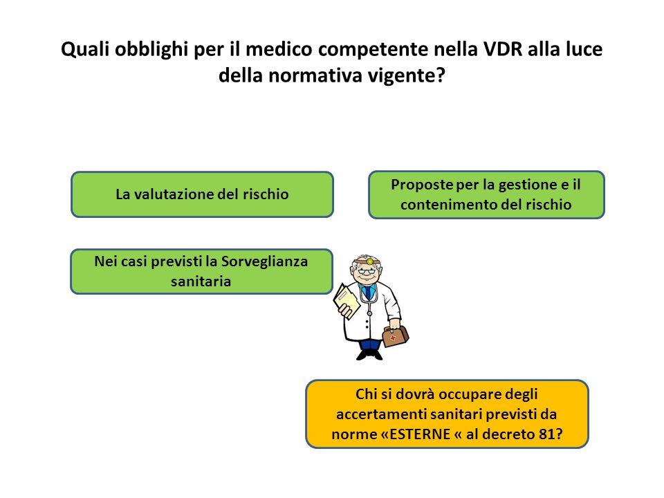 Quali obblighi per il medico competente nella VDR alla luce della normativa vigente? La valutazione del rischio Proposte per la gestione e il contenim