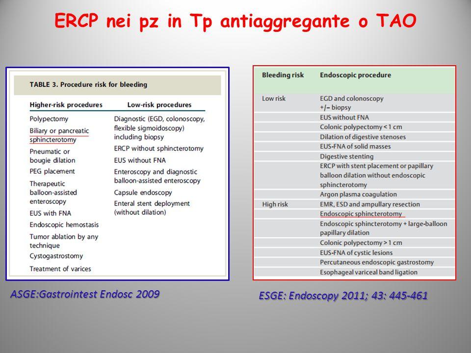 ASGE:Gastrointest Endosc 2009 ESGE: Endoscopy 2011; 43: 445-461 ERCP nei pz in Tp antiaggregante o TAO