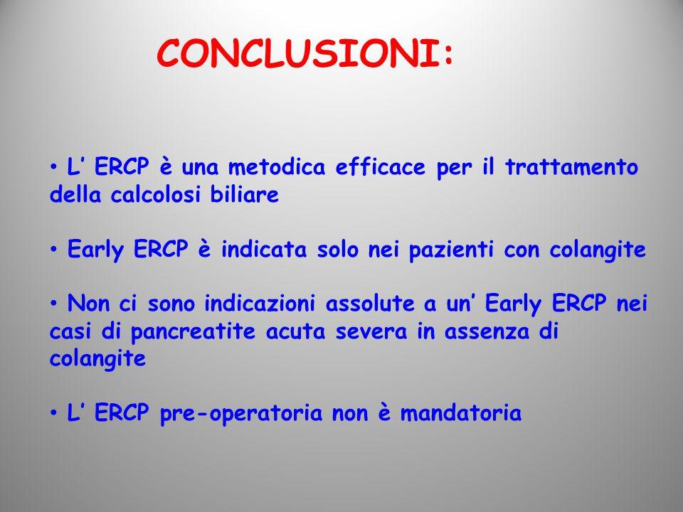 CONCLUSIONI: L' ERCP è una metodica efficace per il trattamento della calcolosi biliare Early ERCP è indicata solo nei pazienti con colangite Non ci sono indicazioni assolute a un' Early ERCP nei casi di pancreatite acuta severa in assenza di colangite L' ERCP pre-operatoria non è mandatoria
