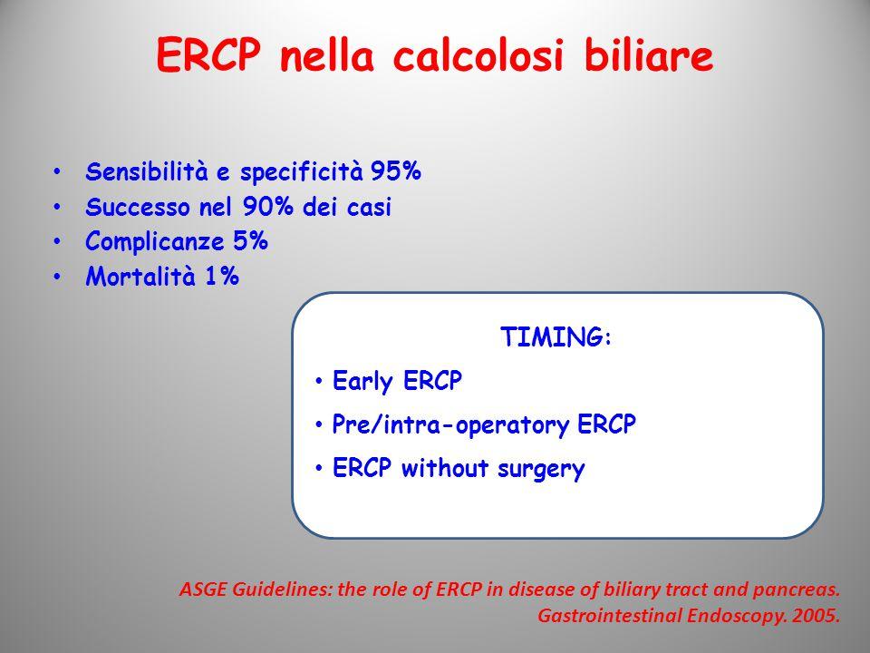 Sensibilità e specificità 95% Successo nel 90% dei casi Complicanze 5% Mortalità 1% ERCP nella calcolosi biliare ASGE Guidelines: the role of ERCP in disease of biliary tract and pancreas.