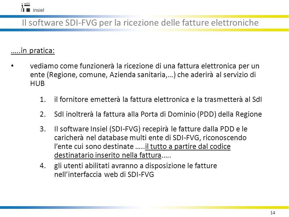 14 Il software SDI-FVG per la ricezione delle fatture elettroniche …..in pratica: vediamo come funzionerà la ricezione di una fattura elettronica per un ente (Regione, comune, Azienda sanitaria,…) che aderirà al servizio di HUB 1.il fornitore emetterà la fattura elettronica e la trasmetterà al SdI 2.SdI inoltrerà la fattura alla Porta di Dominio (PDD) della Regione 3.Il software Insiel (SDI-FVG) recepirà le fatture dalla PDD e le caricherà nel database multi ente di SDI-FVG, riconoscendo l'ente cui sono destinate …..il tutto a partire dal codice destinatario inserito nella fattura.….
