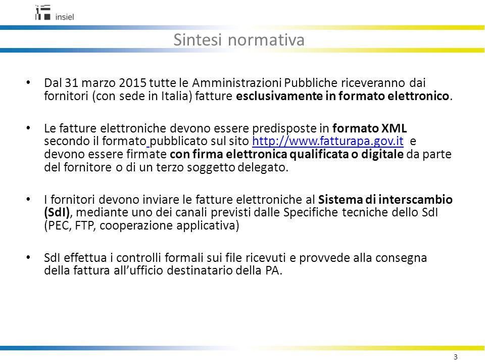 3 Sintesi normativa Dal 31 marzo 2015 tutte le Amministrazioni Pubbliche riceveranno dai fornitori (con sede in Italia) fatture esclusivamente in formato elettronico.