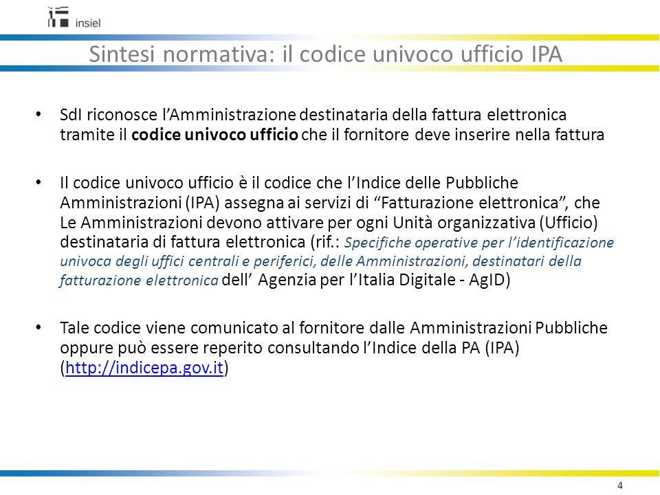 5 Sintesi normativa: il codice univoco ufficio IPA N.B.: per ciascuna Amministrazione è già stato reso disponibile in IPA un Ufficio di fatturazione centrale , denominato Uff_eFatturaPA (Rif.