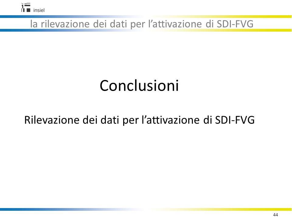 44 la rilevazione dei dati per l'attivazione di SDI-FVG Conclusioni Rilevazione dei dati per l'attivazione di SDI-FVG
