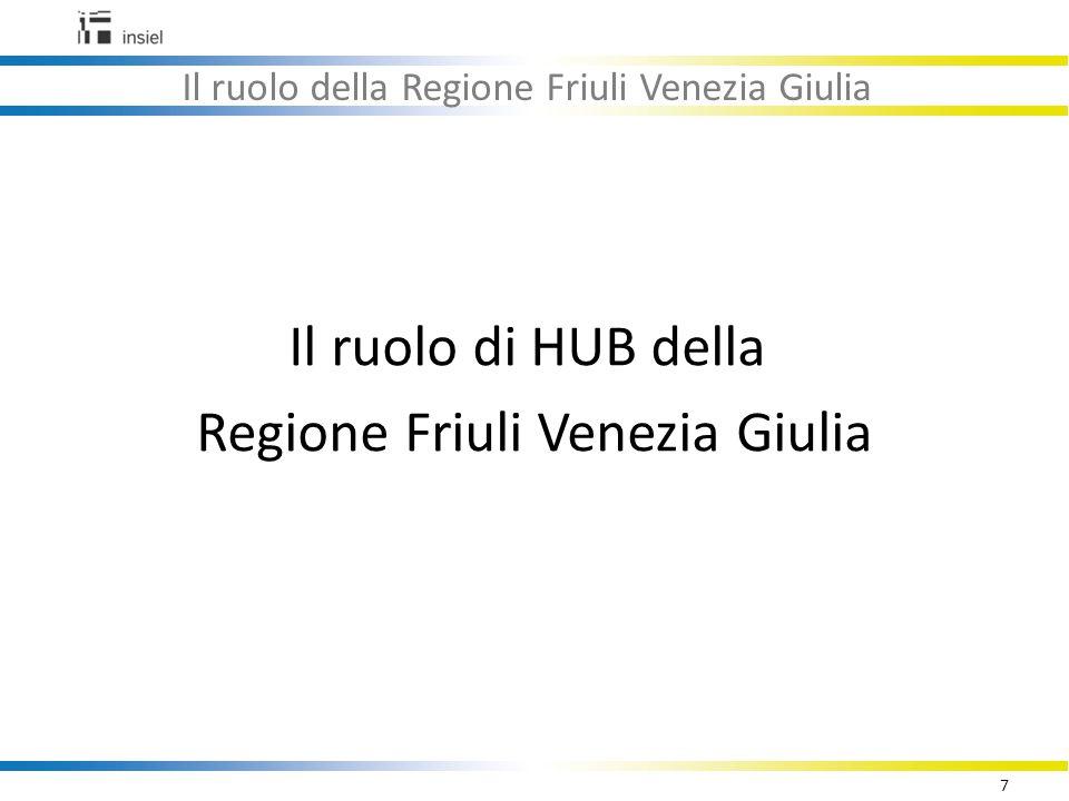 8 Il ruolo della Regione Friuli Venezia Giulia la Regione si propone come HUB per il colloquio con il SdI e per i servizi connessi con la fattura elettronica per le Aziende Sanitarie ed Ospedaliere e per tutti gli enti del territorio (citati nella lr 9/2011 art 4) in sostanza fungerà da intermediario per la trasmissione e la ricezione delle fatture elettroniche e delle ricevute e per i servizi di conservazione sostitutiva a norma.