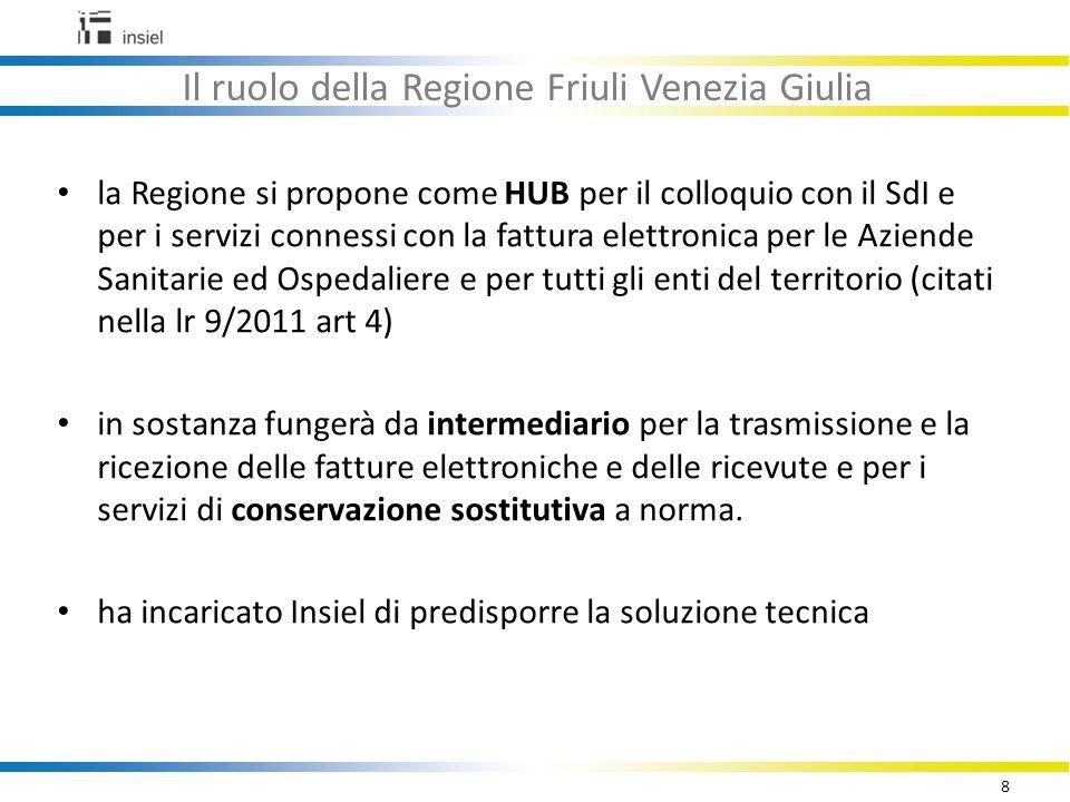 9 Il ruolo del SdI e della Regione Friuli Venezia Giulia Funzioni di SdI (fonte http://www.fatturapa.gov.it )http://www.fatturapa.gov.it SdI