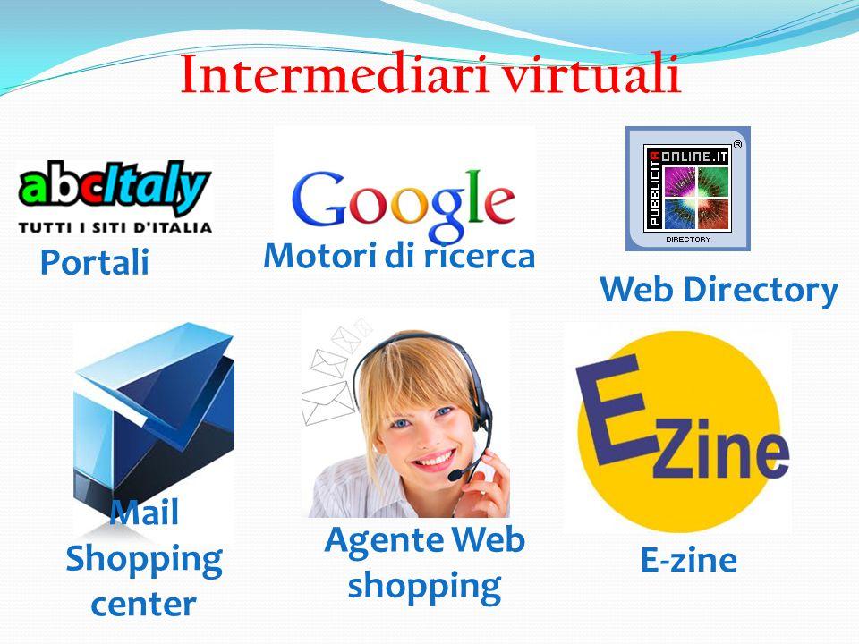 Intermediari virtuali Portali Motori di ricerca Web Directory Mail Shopping center Agente Web shopping E-zine