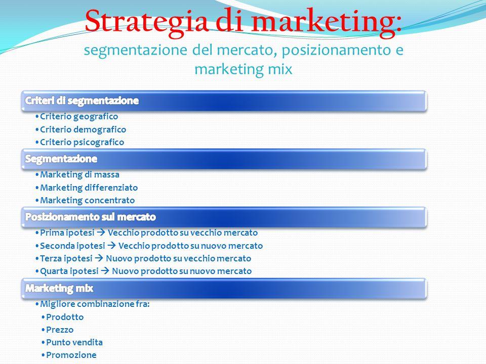 Strategia di marketing: segmentazione del mercato, posizionamento e marketing mix Criterio geografico Criterio demografico Criterio psicografico Marke