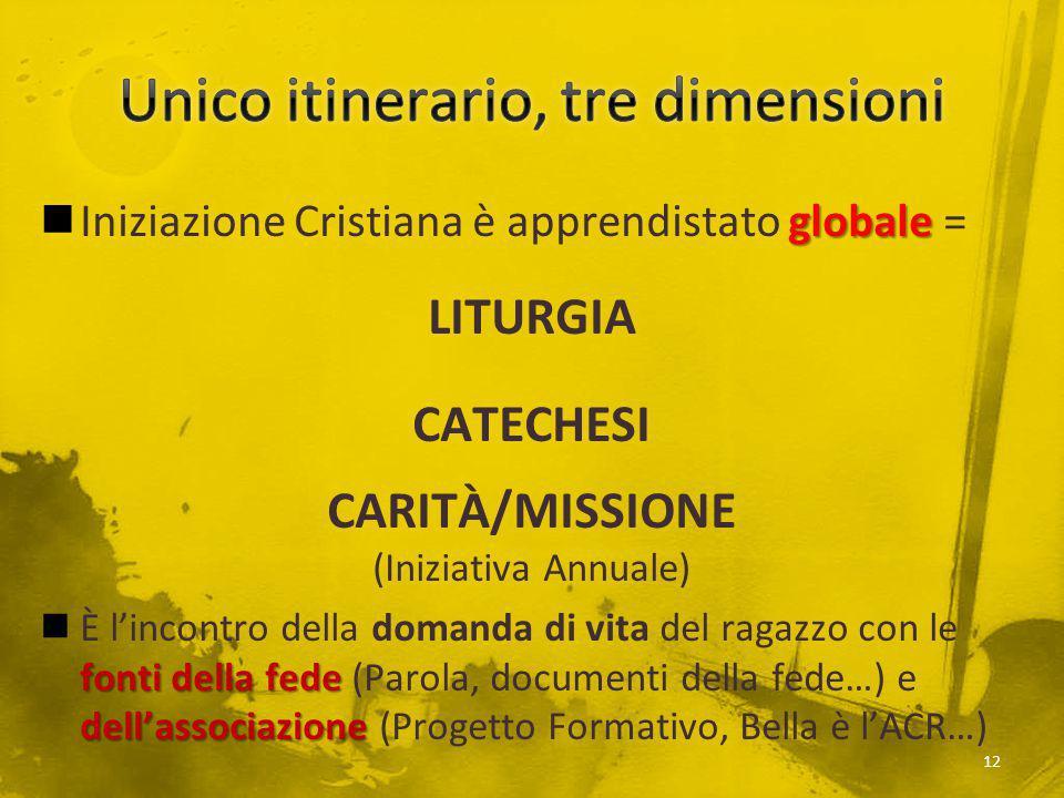 globale Iniziazione Cristiana è apprendistato globale = LITURGIA CATECHESI CARITÀ/MISSIONE (Iniziativa Annuale) fonti della fede dell'associazione È l
