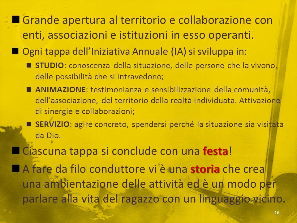 Grande apertura al territorio e collaborazione con enti, associazioni e istituzioni in esso operanti. Ogni tappa dell'Iniziativa Annuale (IA) si svilu