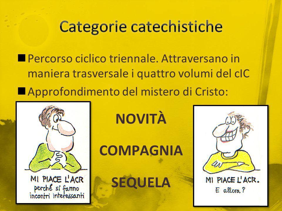 Percorso ciclico triennale. Attraversano in maniera trasversale i quattro volumi del cIC Approfondimento del mistero di Cristo: NOVITÀ COMPAGNIA SEQUE