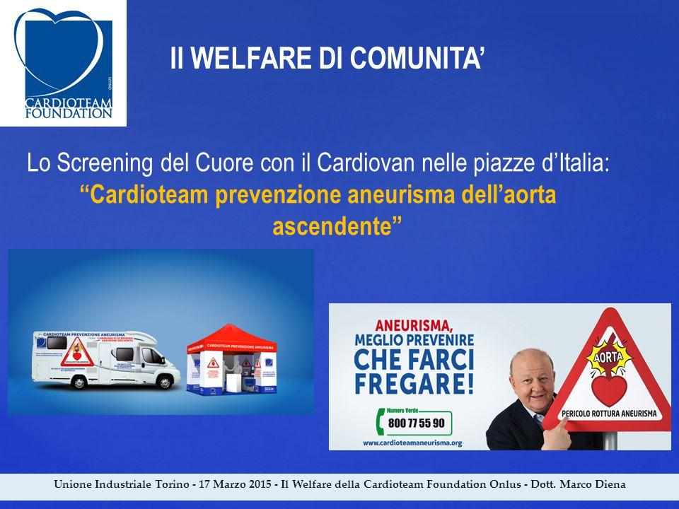 Unione Industriale Torino - 17 Marzo 2015 - Il Welfare della Cardioteam Foundation Onlus - Dott. Marco Diena Il WELFARE DI COMUNITA' Lo Screening del
