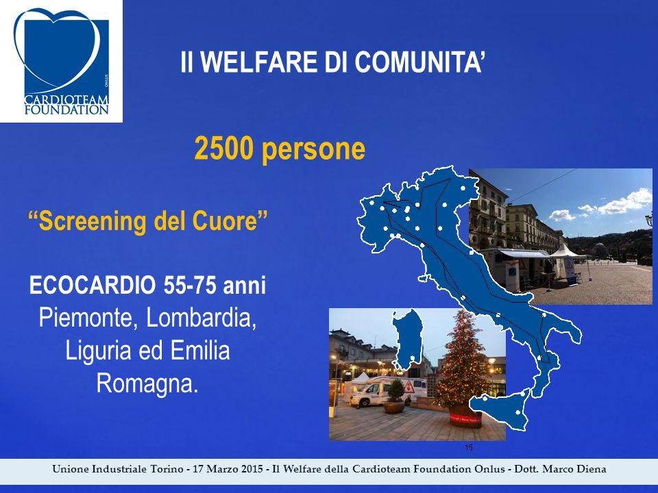 """Unione Industriale Torino - 17 Marzo 2015 - Il Welfare della Cardioteam Foundation Onlus - Dott. Marco Diena Il WELFARE DI COMUNITA' """"Screening del Cu"""