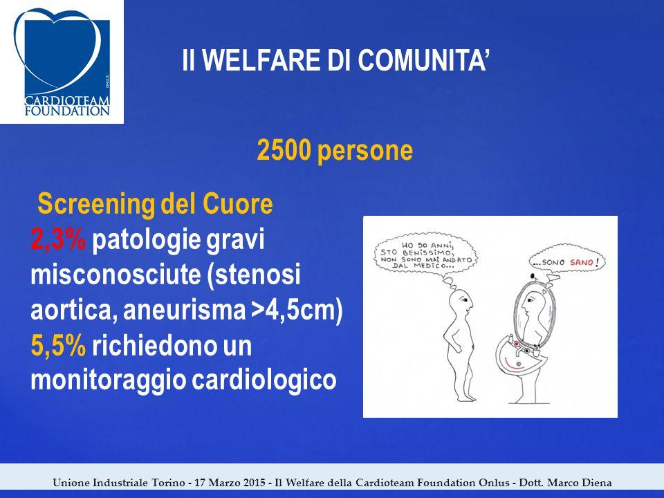 Unione Industriale Torino - 17 Marzo 2015 - Il Welfare della Cardioteam Foundation Onlus - Dott. Marco Diena Il WELFARE DI COMUNITA' Screening del Cuo