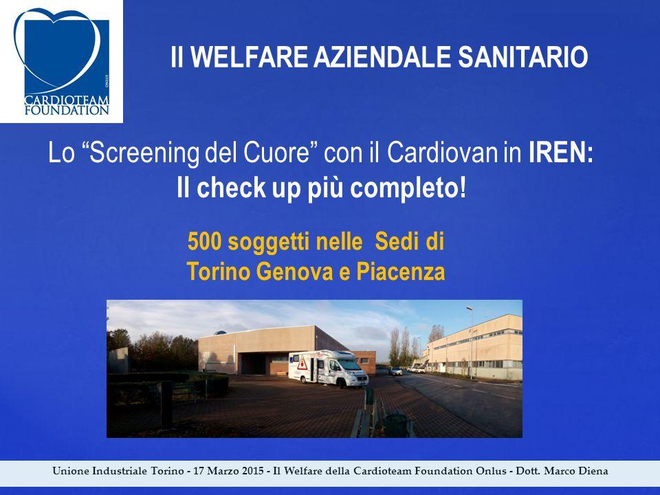 """Unione Industriale Torino - 17 Marzo 2015 - Il Welfare della Cardioteam Foundation Onlus - Dott. Marco Diena Il WELFARE AZIENDALE SANITARIO Lo """"Screen"""