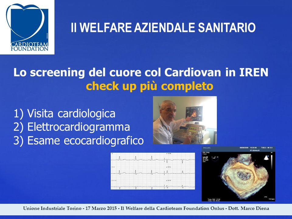 Unione Industriale Torino - 17 Marzo 2015 - Il Welfare della Cardioteam Foundation Onlus - Dott. Marco Diena Il WELFARE AZIENDALE SANITARIO Lo screeni