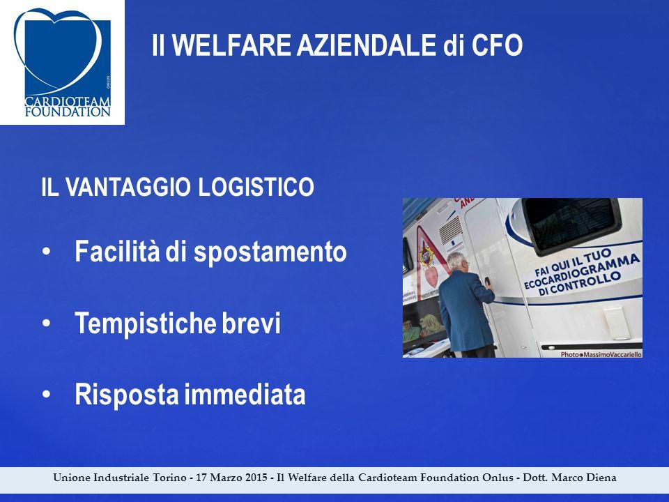 Unione Industriale Torino - 17 Marzo 2015 - Il Welfare della Cardioteam Foundation Onlus - Dott. Marco Diena Il WELFARE AZIENDALE di CFO IL VANTAGGIO