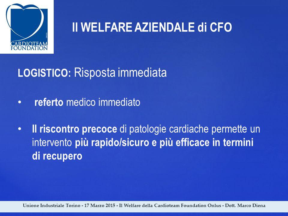 Unione Industriale Torino - 17 Marzo 2015 - Il Welfare della Cardioteam Foundation Onlus - Dott. Marco Diena Il WELFARE AZIENDALE di CFO LOGISTICO: Ri