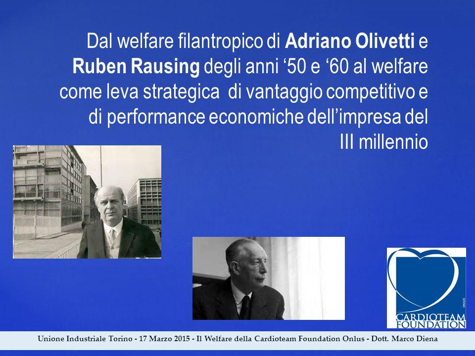 Dal welfare filantropico di Adriano Olivetti e Ruben Rausing degli anni '50 e '60 al welfare come leva strategica di vantaggio competitivo e di perfor