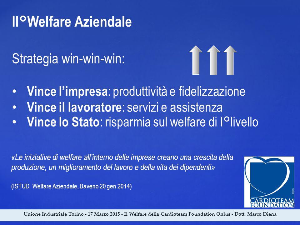 Unione Industriale Torino - 17 Marzo 2015 - Il Welfare della Cardioteam Foundation Onlus - Dott. Marco Diena II°Welfare Aziendale Strategia win-win-wi