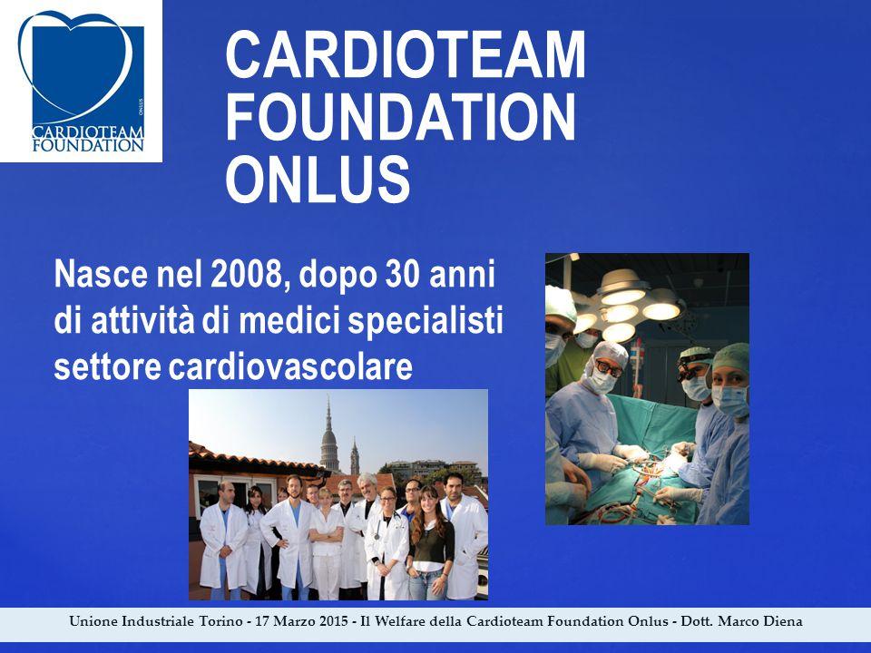Unione Industriale Torino - 17 Marzo 2015 - Il Welfare della Cardioteam Foundation Onlus - Dott. Marco Diena CARDIOTEAM FOUNDATION ONLUS Nasce nel 200