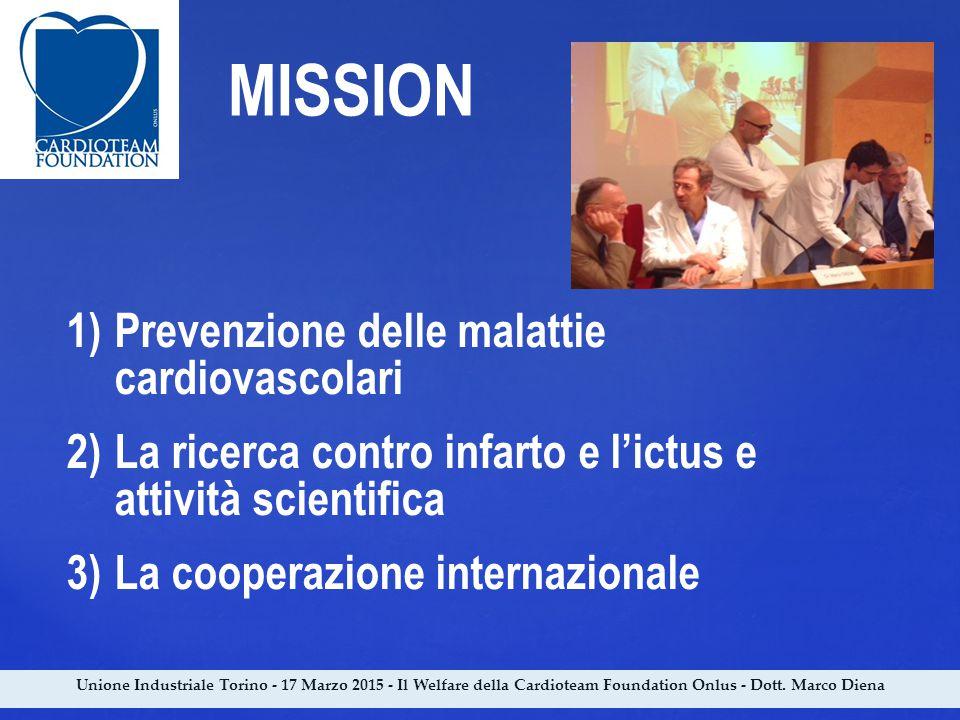 Unione Industriale Torino - 17 Marzo 2015 - Il Welfare della Cardioteam Foundation Onlus - Dott. Marco Diena MISSION 1)Prevenzione delle malattie card