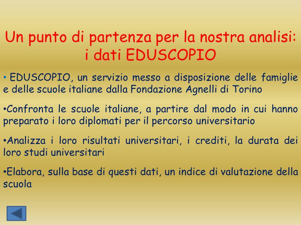 Un punto di partenza per la nostra analisi: i dati EDUSCOPIO EDUSCOPIO, un servizio messo a disposizione delle famiglie e delle scuole italiane dalla