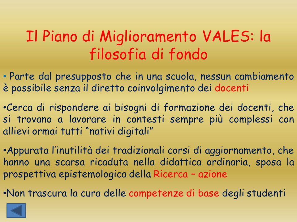 Il Piano di Miglioramento VALES: la filosofia di fondo Parte dal presupposto che in una scuola, nessun cambiamento è possibile senza il diretto coinvo