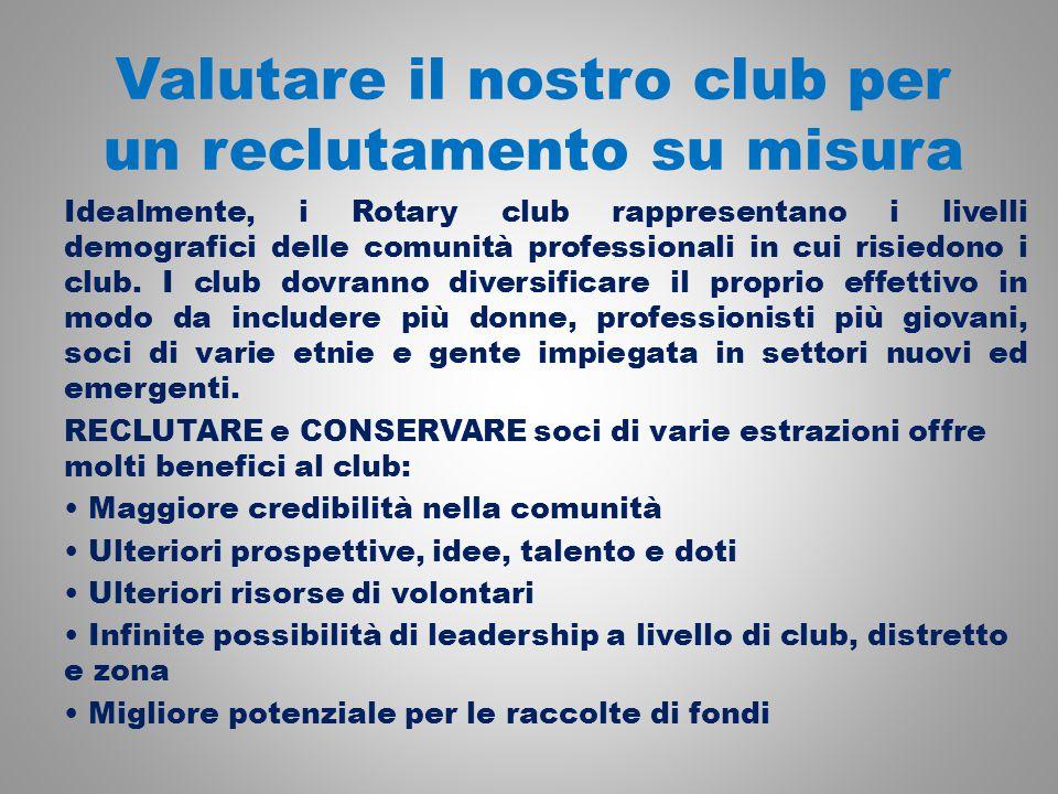Idealmente, i Rotary club rappresentano i livelli demografici delle comunità professionali in cui risiedono i club. I club dovranno diversificare il p