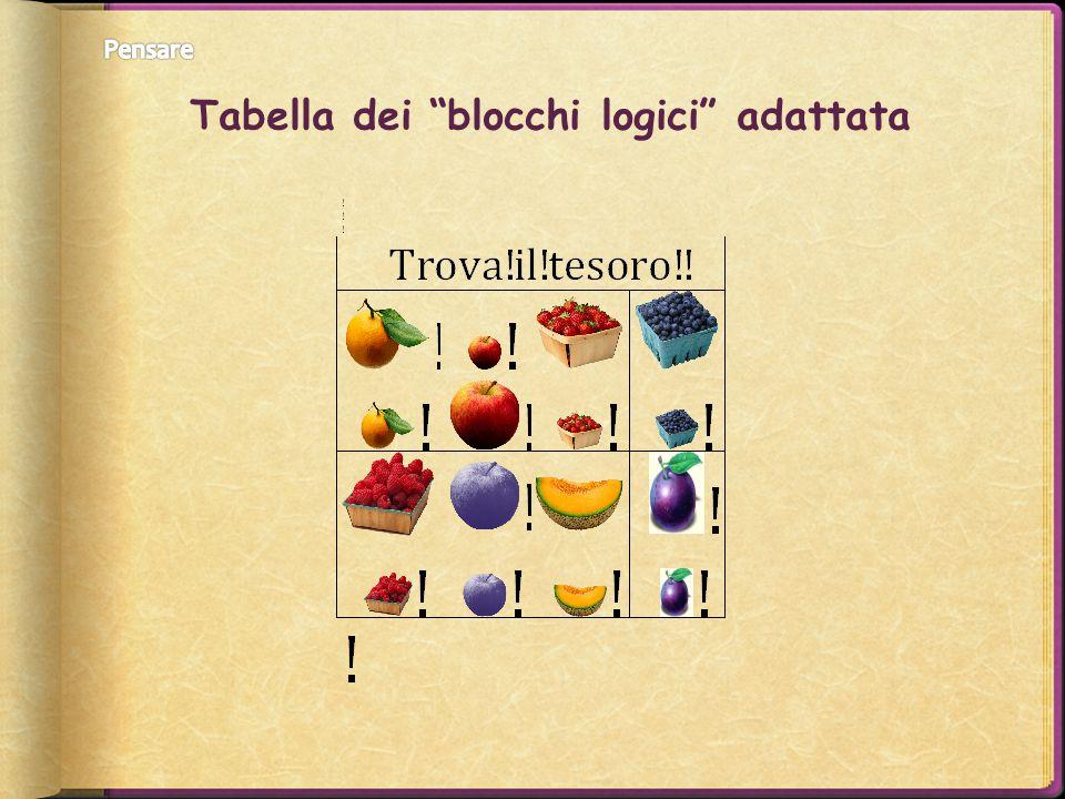 """Tabella dei """"blocchi logici"""" adattata"""